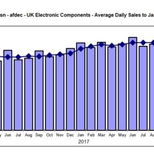 Disti Tills Jingle As January Sales Spike