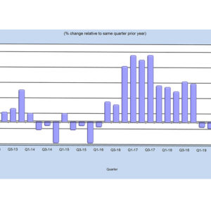 ecsn cagy on UK/Ireland 2020 Components Market